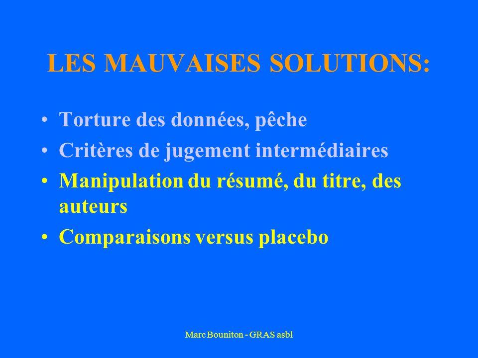 Marc Bouniton - GRAS asbl LES MAUVAISES SOLUTIONS: Torture des données, pêche Critères de jugement intermédiaires Manipulation du résumé, du titre, des auteurs Comparaisons versus placebo