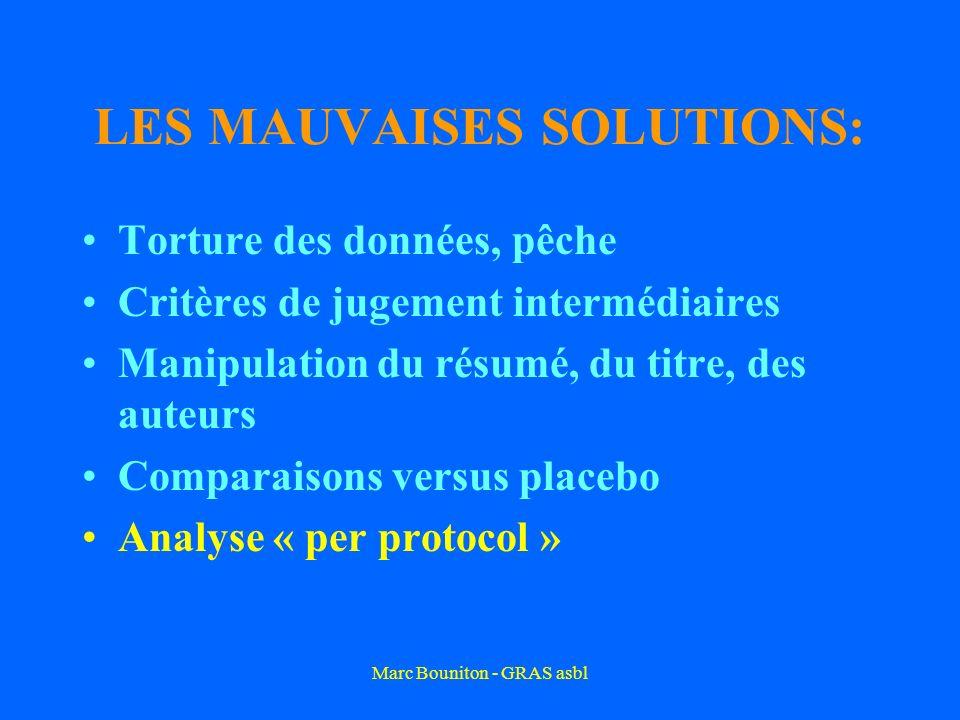 LES MAUVAISES SOLUTIONS: Torture des données, pêche Critères de jugement intermédiaires Manipulation du résumé, du titre, des auteurs Comparaisons versus placebo Analyse « per protocol »