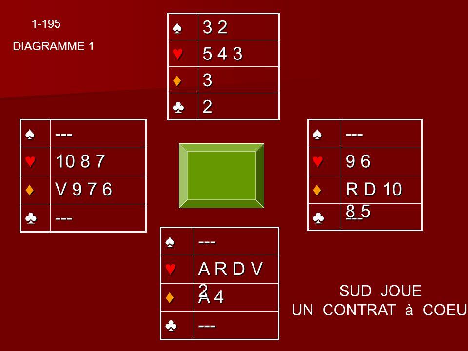 1-195 2 3 5 4 3 3 2 --- R D 10 8 5 9 6 --- --- V 9 7 6 10 8 7 --- --- A 4 A R D V 2 --- SUD JOUE UN CONTRAT à COEUR DIAGRAMME 1