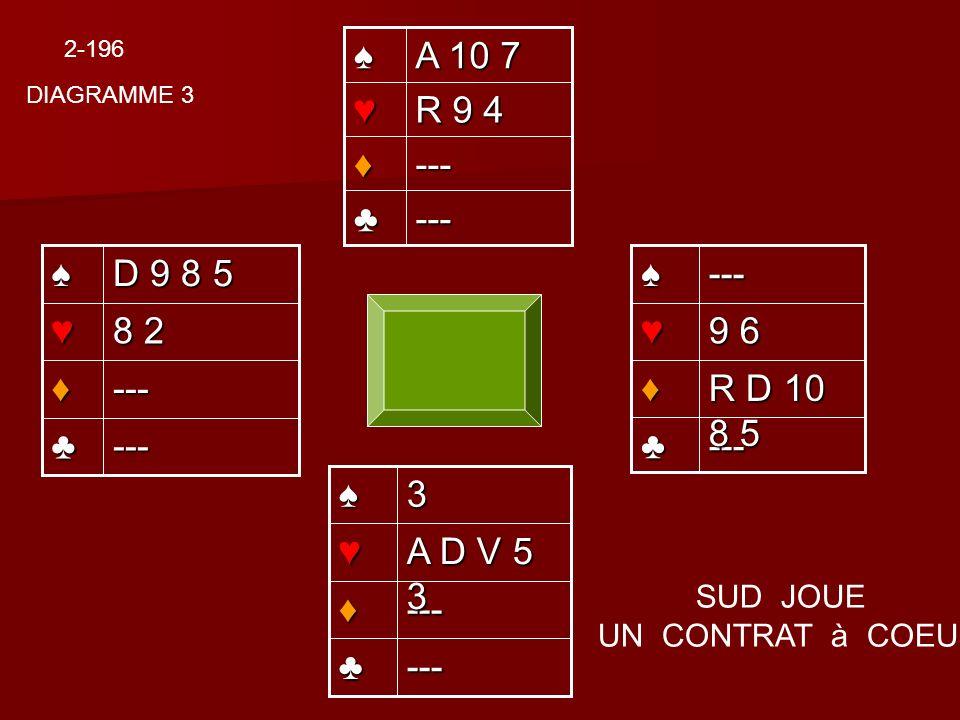 2-196 --- --- R 9 4 A 10 7 --- R D 10 8 5 9 6 --- --- --- 8 2 D 9 8 5 --- --- A D V 5 3 3 SUD JOUE UN CONTRAT à COEUR DIAGRAMME 3