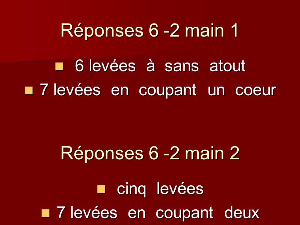 Réponses 6 -2 main 1 6 levées à sans atout 6 levées à sans atout 7 levées en coupant un coeur 7 levées en coupant un coeur Réponses 6 -2 main 2 cinq levées cinq levées 7 levées en coupant deux coeur 7 levées en coupant deux coeur