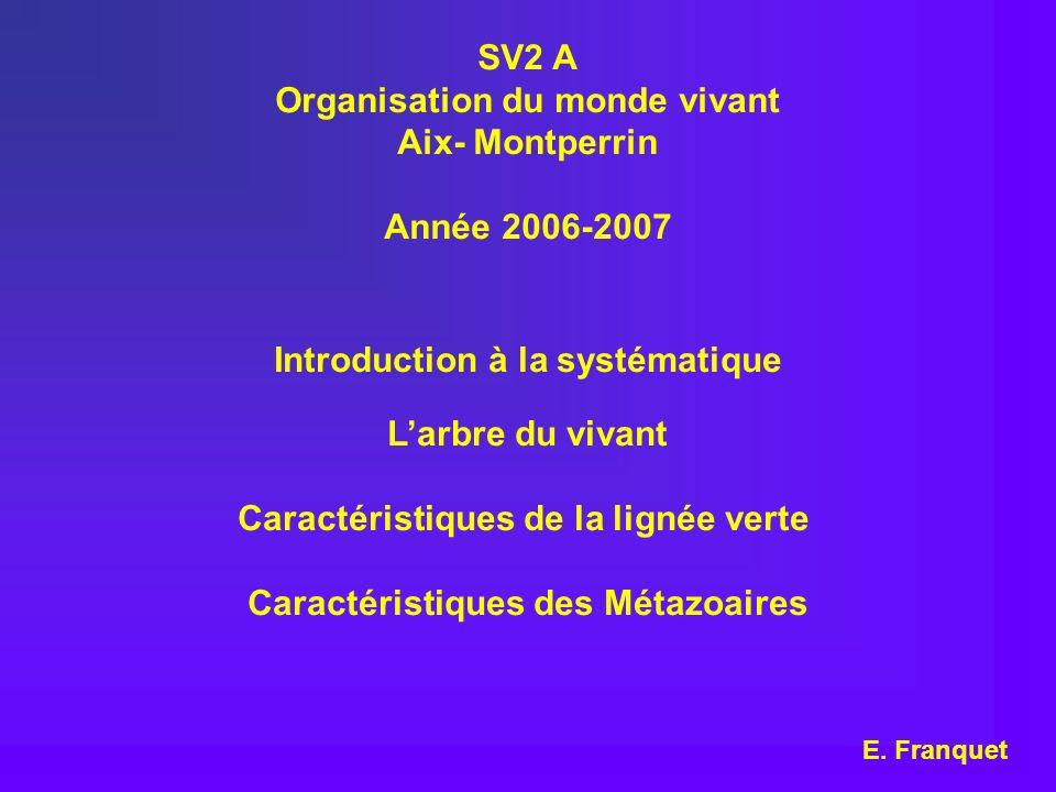 SV2 A Organisation du monde vivant Aix- Montperrin Année 2006-2007 Introduction à la systématique Larbre du vivant Caractéristiques de la lignée verte