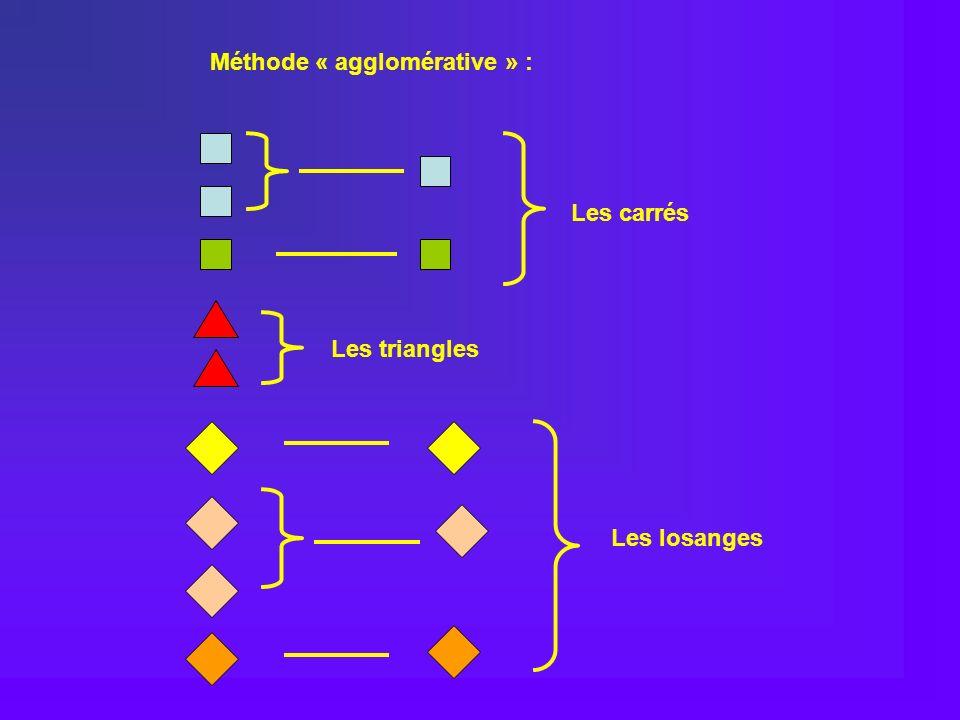 Méthode « agglomérative » : Les triangles Les losanges Les carrés