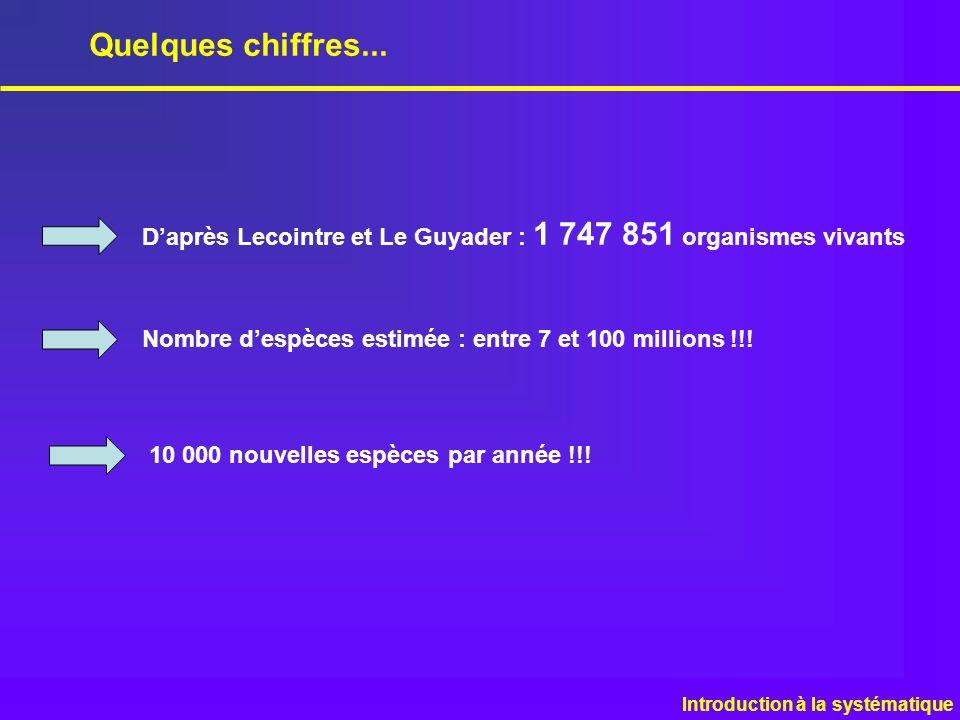 Daprès Lecointre et Le Guyader : 1 747 851 organismes vivants Quelques chiffres... Nombre despèces estimée : entre 7 et 100 millions !!! 10 000 nouvel