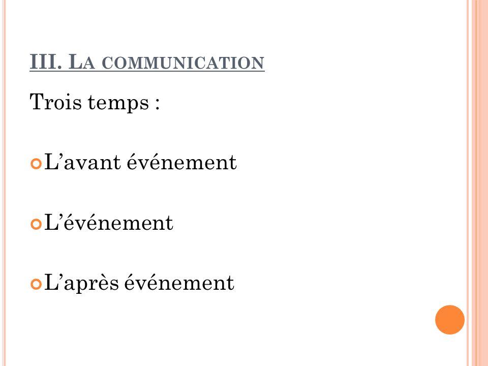 III. L A COMMUNICATION Trois temps : Lavant événement Lévénement Laprès événement