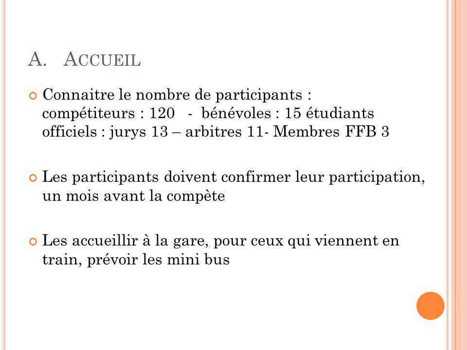 A. A CCUEIL Connaitre le nombre de participants : compétiteurs : 120 - bénévoles : 15 étudiants officiels : jurys 13 – arbitres 11- Membres FFB 3 Les