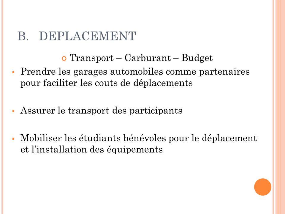 B. DEPLACEMENT Transport – Carburant – Budget Prendre les garages automobiles comme partenaires pour faciliter les couts de déplacements Assurer le tr