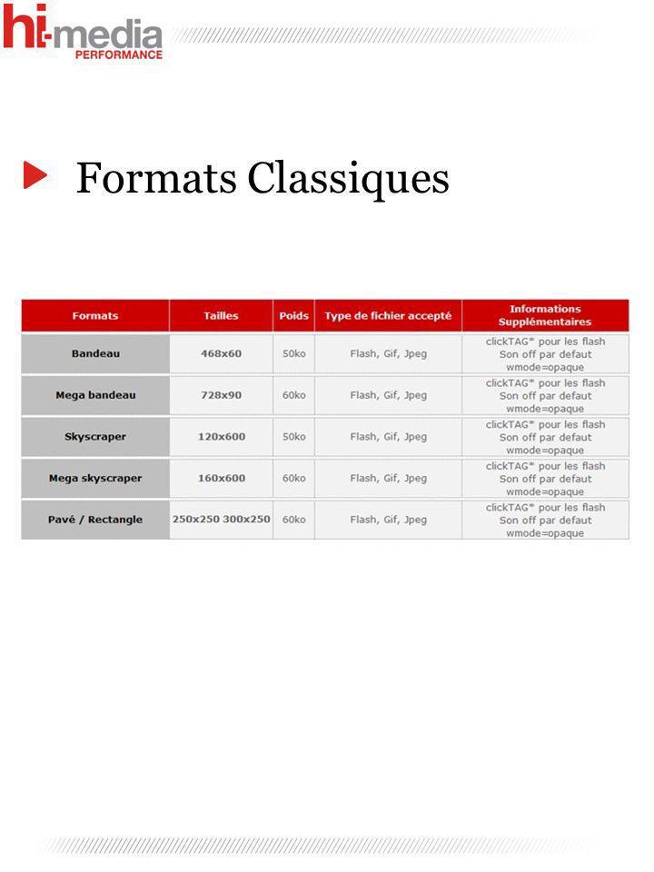 Formats Classiques