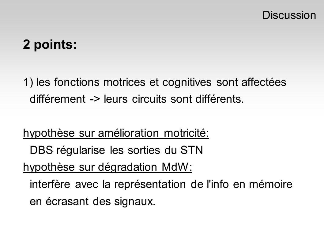 2 points: 1) les fonctions motrices et cognitives sont affectées différement -> leurs circuits sont différents.