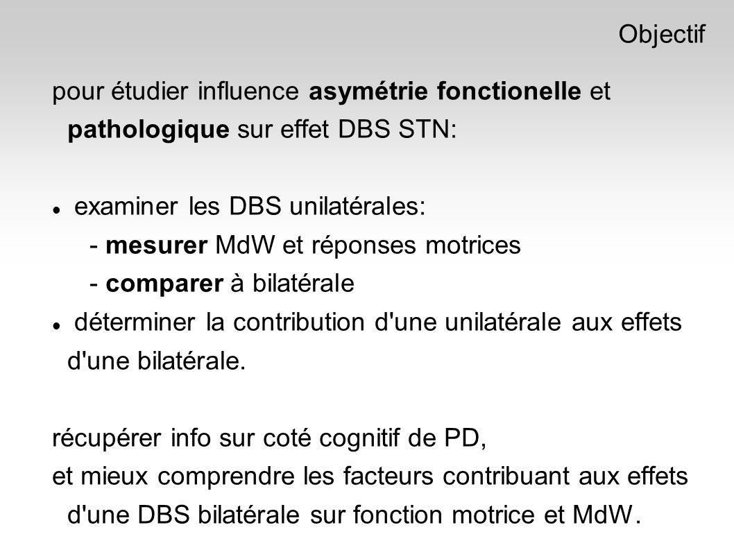 pour étudier influence asymétrie fonctionelle et pathologique sur effet DBS STN: examiner les DBS unilatérales: - mesurer MdW et réponses motrices - comparer à bilatérale déterminer la contribution d une unilatérale aux effets d une bilatérale.