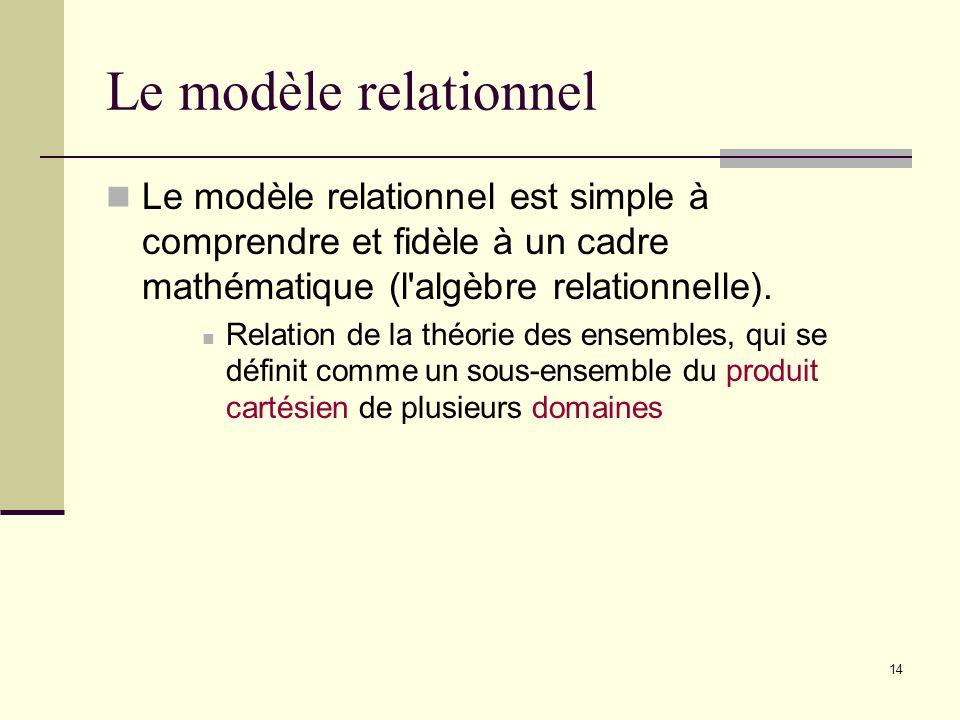 14 Le modèle relationnel Le modèle relationnel est simple à comprendre et fidèle à un cadre mathématique (l'algèbre relationnelle). Relation de la thé