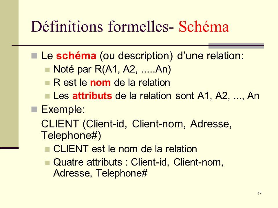 17 Définitions formelles- Schéma Le schéma (ou description) dune relation: Noté par R(A1, A2,.....An) R est le nom de la relation Les attributs de la
