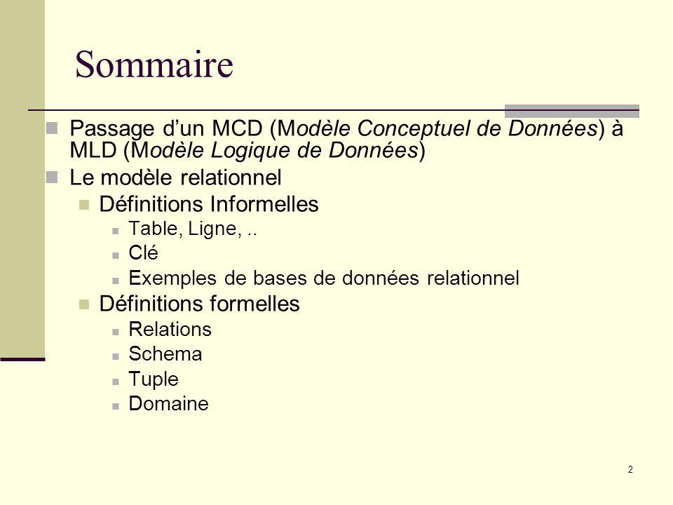 2 Sommaire Passage dun MCD (Modèle Conceptuel de Données) à MLD (Modèle Logique de Données) Le modèle relationnel Définitions Informelles Table, Ligne