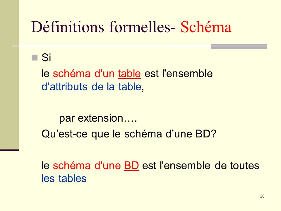 20 Définitions formelles- Schéma Si le schéma d'un table est l'ensemble d'attributs de la table, par extension…. Quest-ce que le schéma dune BD? le sc