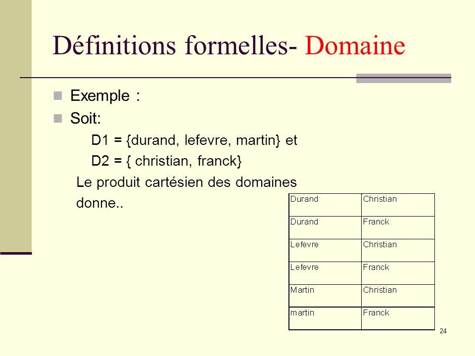 24 Définitions formelles- Domaine Exemple : Soit: D1 = {durand, lefevre, martin} et D2 = { christian, franck} Le produit cartésien des domaines donne.