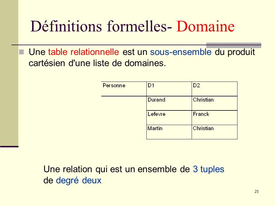 25 Définitions formelles- Domaine Une table relationnelle est un sous-ensemble du produit cartésien d'une liste de domaines. Une relation qui est un e
