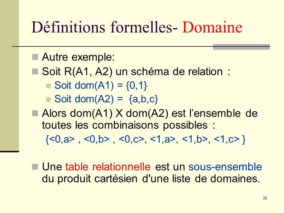 26 Définitions formelles- Domaine Autre exemple: Soit R(A1, A2) un schéma de relation : Soit dom(A1) = {0,1} Soit dom(A2) = {a,b,c} Alors dom(A1) X do