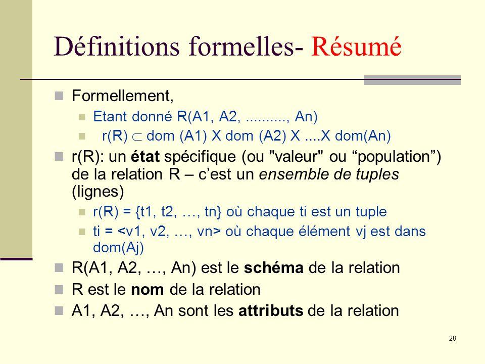 28 Définitions formelles- Résumé Formellement, Etant donné R(A1, A2,.........., An) r(R) dom (A1) X dom (A2) X....X dom(An) r(R): un état spécifique (