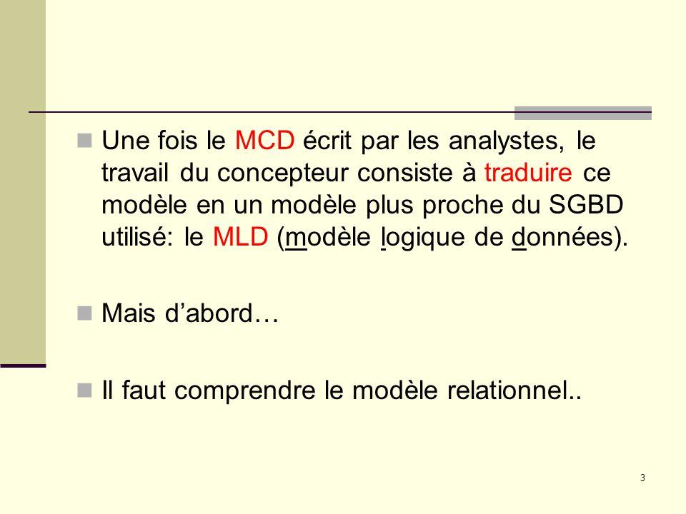 3 Une fois le MCD écrit par les analystes, le travail du concepteur consiste à traduire ce modèle en un modèle plus proche du SGBD utilisé: le MLD (mo