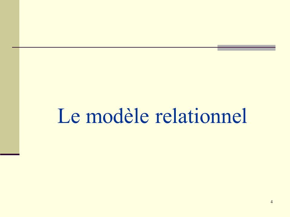 4 Le modèle relationnel