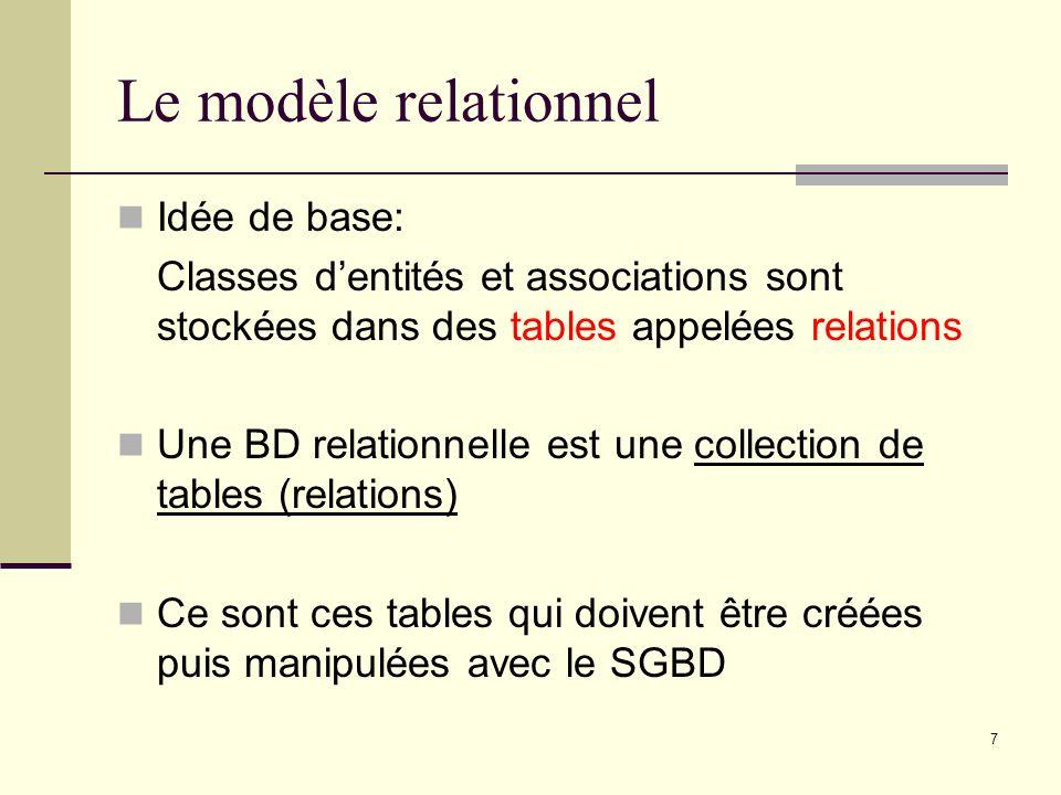 7 Le modèle relationnel Idée de base: Classes dentités et associations sont stockées dans des tables appelées relations Une BD relationnelle est une c