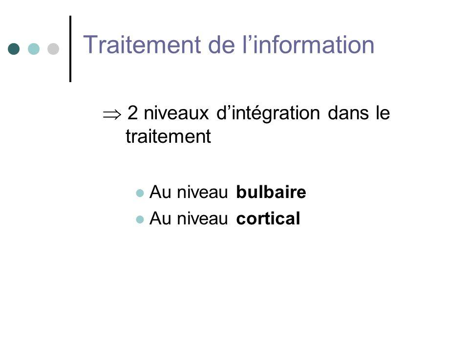 Traitement de linformation 2 niveaux dintégration dans le traitement Au niveau bulbaire Au niveau cortical