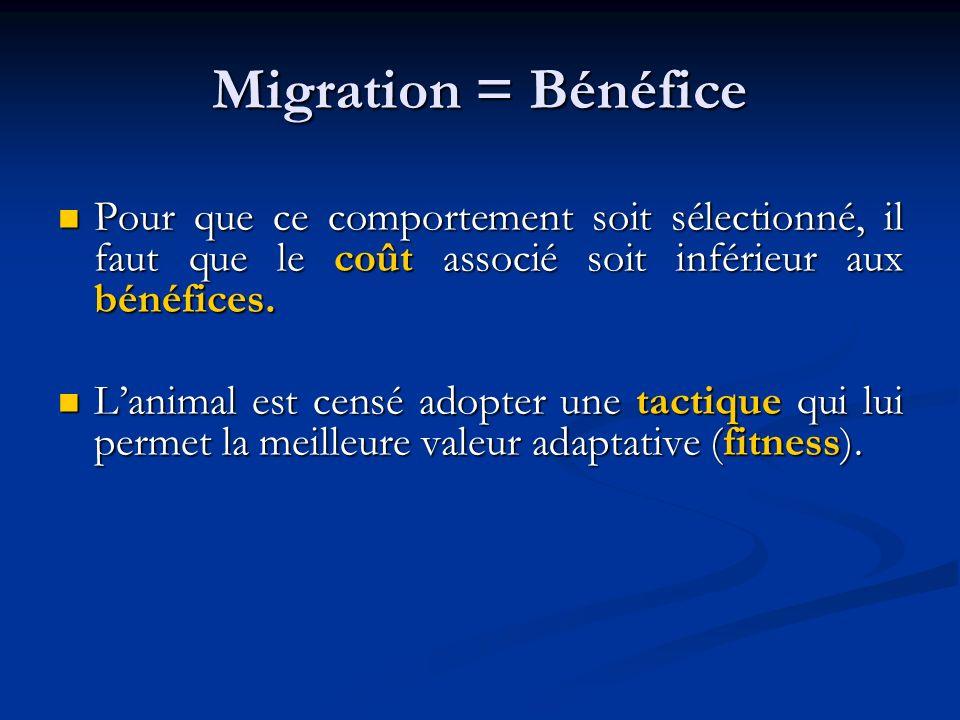 Migration = Bénéfice Pour que ce comportement soit sélectionné, il faut que le coût associé soit inférieur aux bénéfices. Pour que ce comportement soi