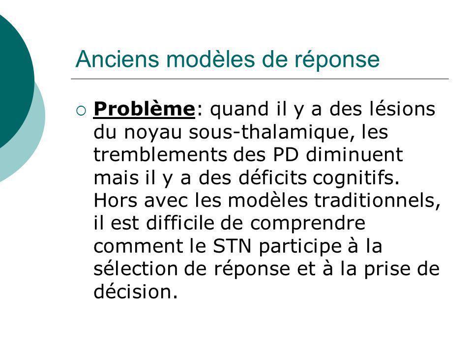 Anciens modèles de réponse Problème: quand il y a des lésions du noyau sous-thalamique, les tremblements des PD diminuent mais il y a des déficits cog