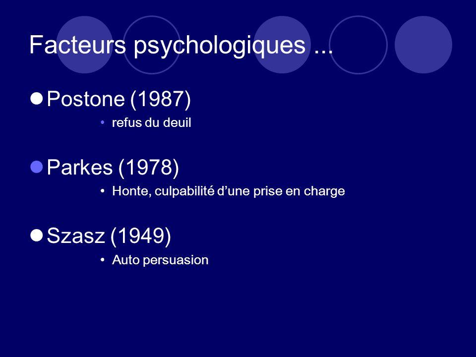 Facteurs psychologiques... Postone (1987) refus du deuil Parkes (1978) Honte, culpabilité dune prise en charge Szasz (1949) Auto persuasion