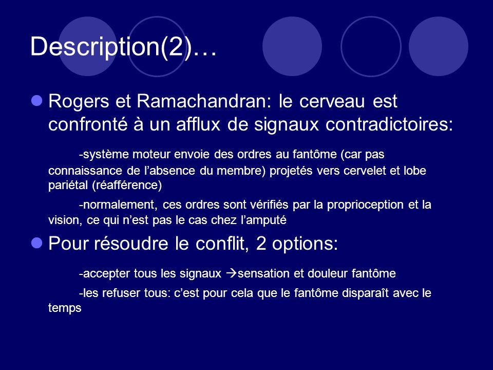 Description(2)… Rogers et Ramachandran: le cerveau est confronté à un afflux de signaux contradictoires: -système moteur envoie des ordres au fantôme