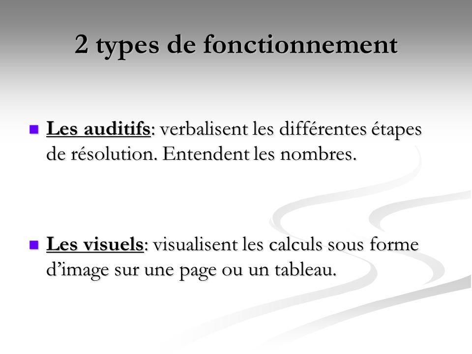 2 types de fonctionnement Les auditifs: verbalisent les différentes étapes de résolution.