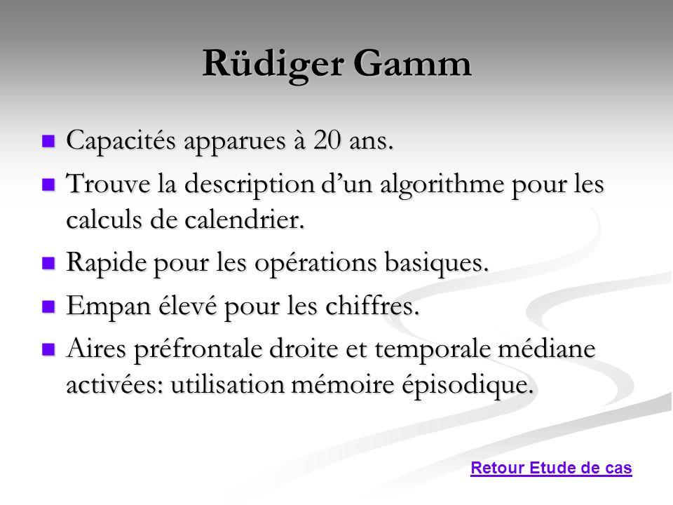 Rüdiger Gamm Capacités apparues à 20 ans.Capacités apparues à 20 ans.