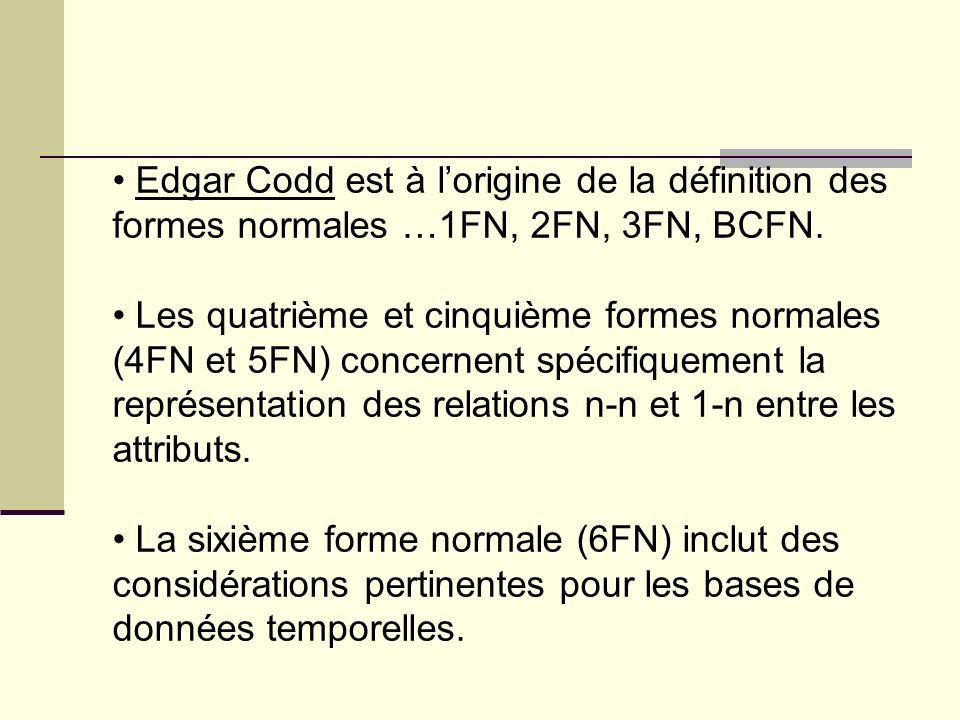 Edgar Codd est à lorigine de la définition des formes normales …1FN, 2FN, 3FN, BCFN. Les quatrième et cinquième formes normales (4FN et 5FN) concernen