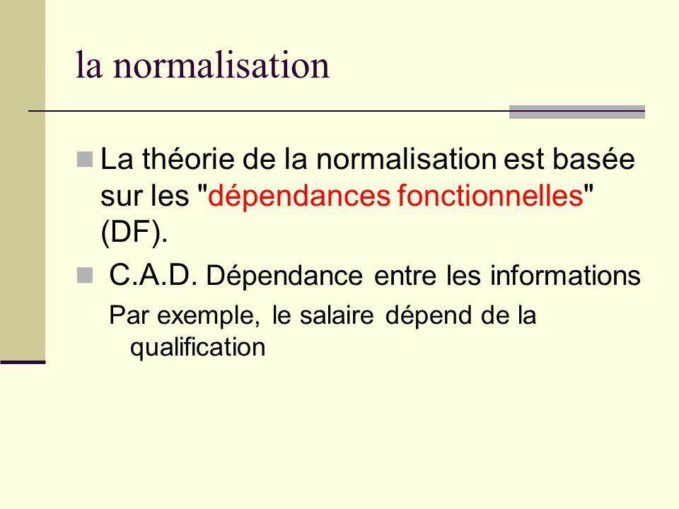 la normalisation La théorie de la normalisation est basée sur les