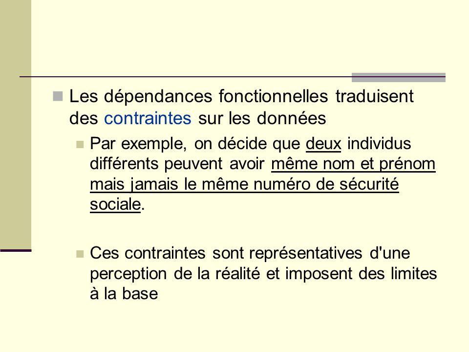 Les dépendances fonctionnelles traduisent des contraintes sur les données Par exemple, on décide que deux individus différents peuvent avoir même nom