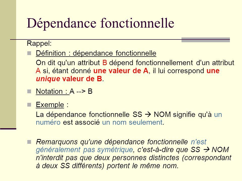 Dépendance fonctionnelle Rappel: Définition : dépendance fonctionnelle On dit qu'un attribut B dépend fonctionnellement d'un attribut A si, étant donn