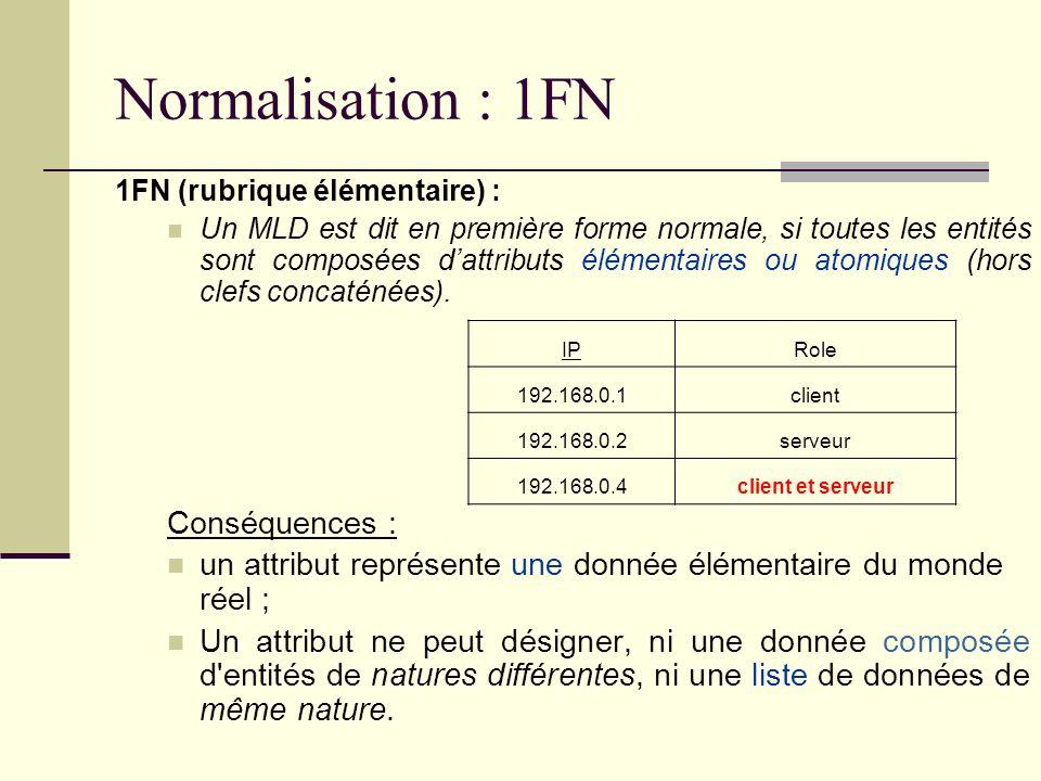 Normalisation : 1FN 1FN (rubrique élémentaire) : Un MLD est dit en première forme normale, si toutes les entités sont composées dattributs élémentaire