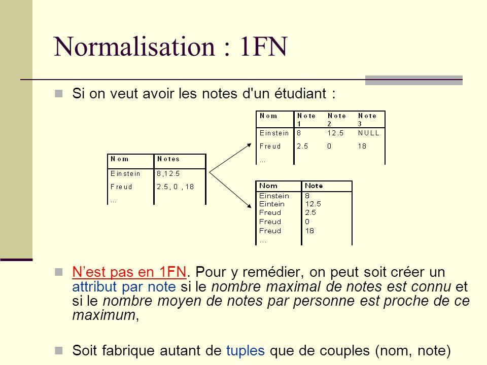 Normalisation : 1FN Si on veut avoir les notes d'un étudiant : Nest pas en 1FN. Pour y remédier, on peut soit créer un attribut par note si le nombre