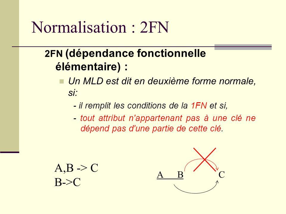 Normalisation : 2FN 2FN (dépendance fonctionnelle élémentaire) : Un MLD est dit en deuxième forme normale, si: - il remplit les conditions de la 1FN e