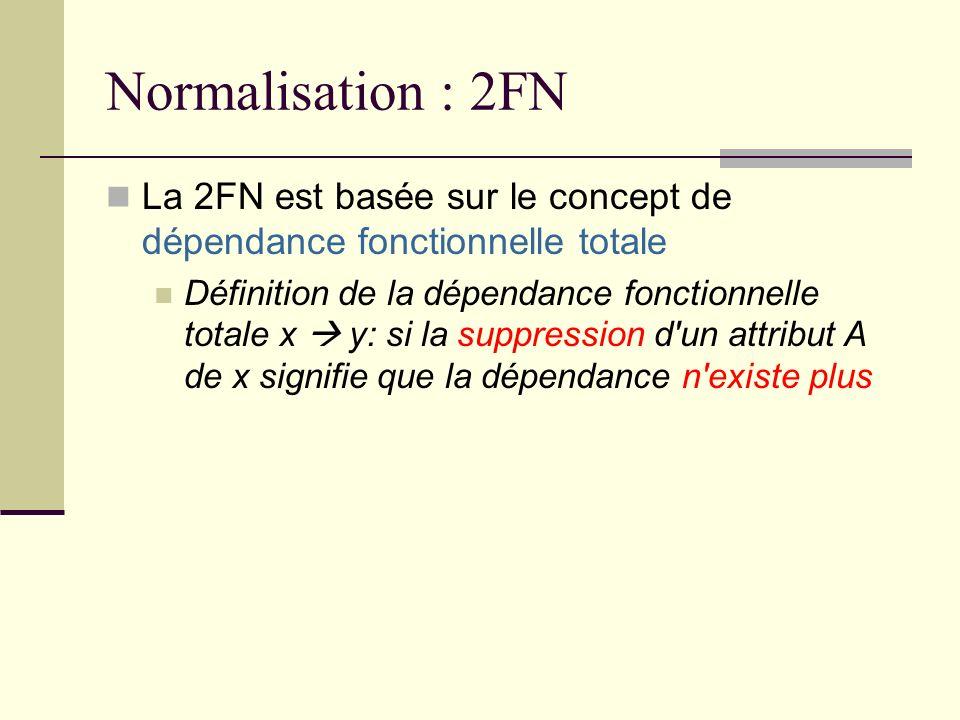 Normalisation : 2FN La 2FN est basée sur le concept de dépendance fonctionnelle totale Définition de la dépendance fonctionnelle totale x y: si la sup