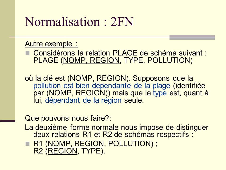 Normalisation : 2FN Autre exemple : Considérons la relation PLAGE de schéma suivant : PLAGE (NOMP, REGION, TYPE, POLLUTION) où la clé est (NOMP, REGIO