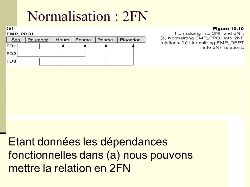Normalisation : 2FN Etant données les dépendances fonctionnelles dans (a) nous pouvons mettre la relation en 2FN