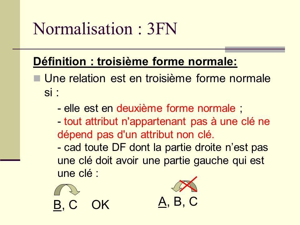 Normalisation : 3FN Définition : troisième forme normale: Une relation est en troisième forme normale si : - elle est en deuxième forme normale ; - to