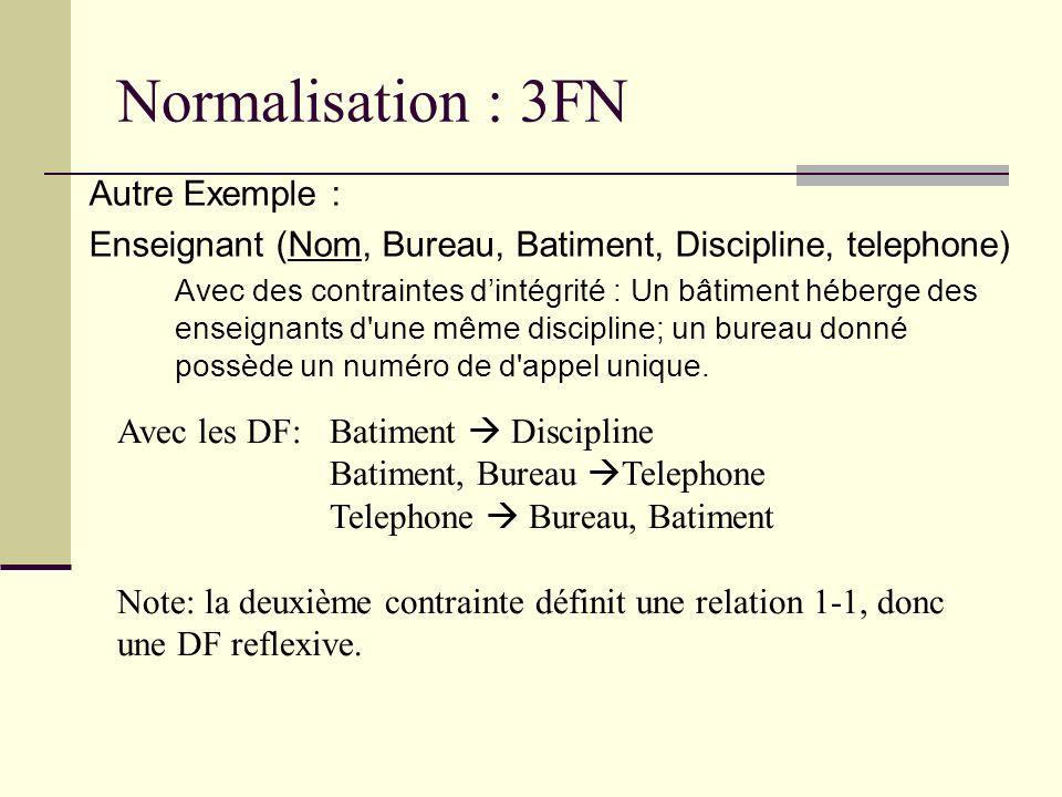 Normalisation : 3FN Autre Exemple : Enseignant (Nom, Bureau, Batiment, Discipline, telephone) Avec des contraintes dintégrité : Un bâtiment héberge de
