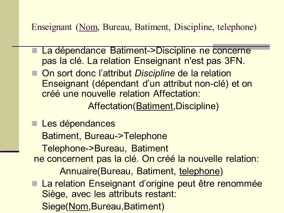 Enseignant (Nom, Bureau, Batiment, Discipline, telephone) La dépendance Batiment->Discipline ne concerne pas la clé. La relation Enseignant n'est pas