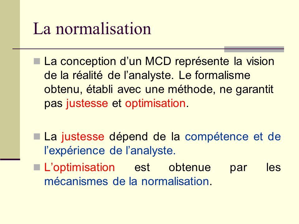 La normalisation La conception dun MCD représente la vision de la réalité de lanalyste. Le formalisme obtenu, établi avec une méthode, ne garantit pas