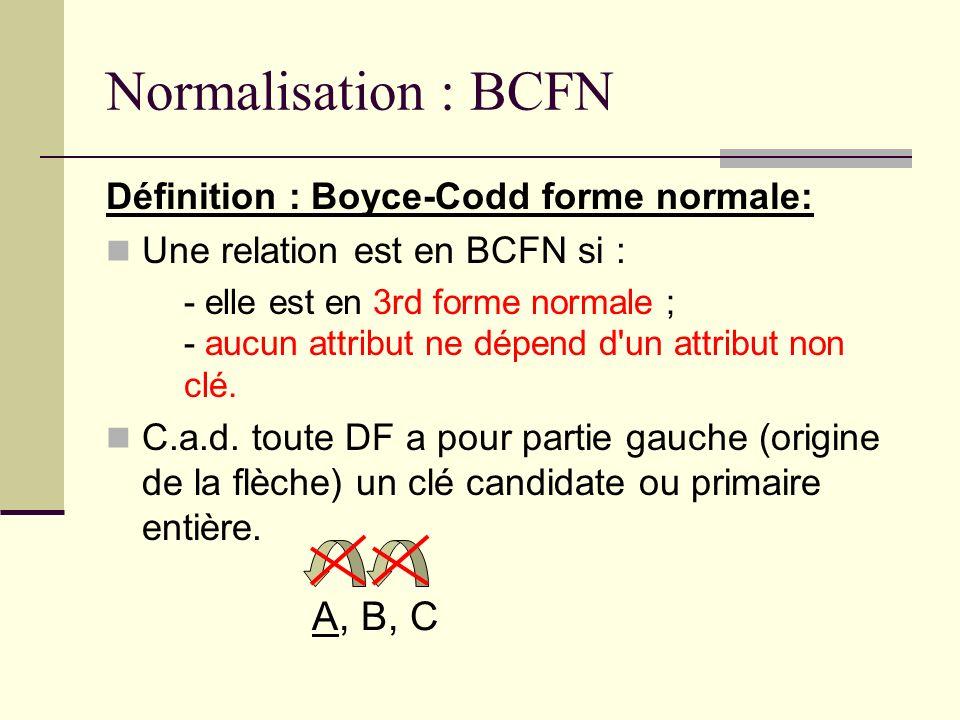 Normalisation : BCFN Définition : Boyce-Codd forme normale: Une relation est en BCFN si : - elle est en 3rd forme normale ; - aucun attribut ne dépend