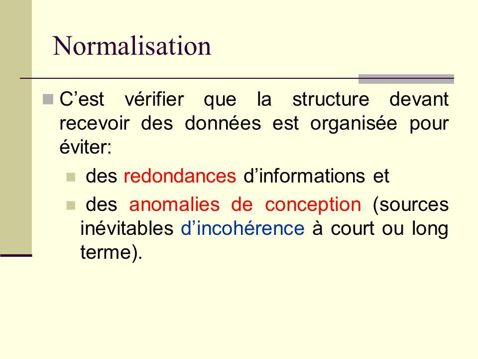 Normalisation Cest vérifier que la structure devant recevoir des données est organisée pour éviter: des redondances dinformations et des anomalies de