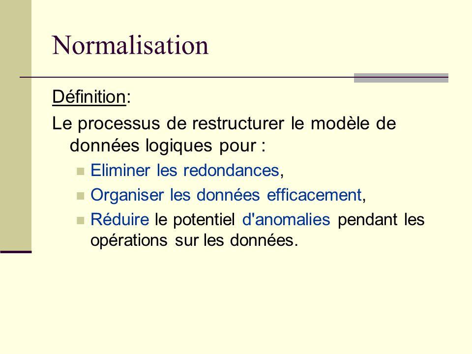 Normalisation Définition: Le processus de restructurer le modèle de données logiques pour : Eliminer les redondances, Organiser les données efficaceme