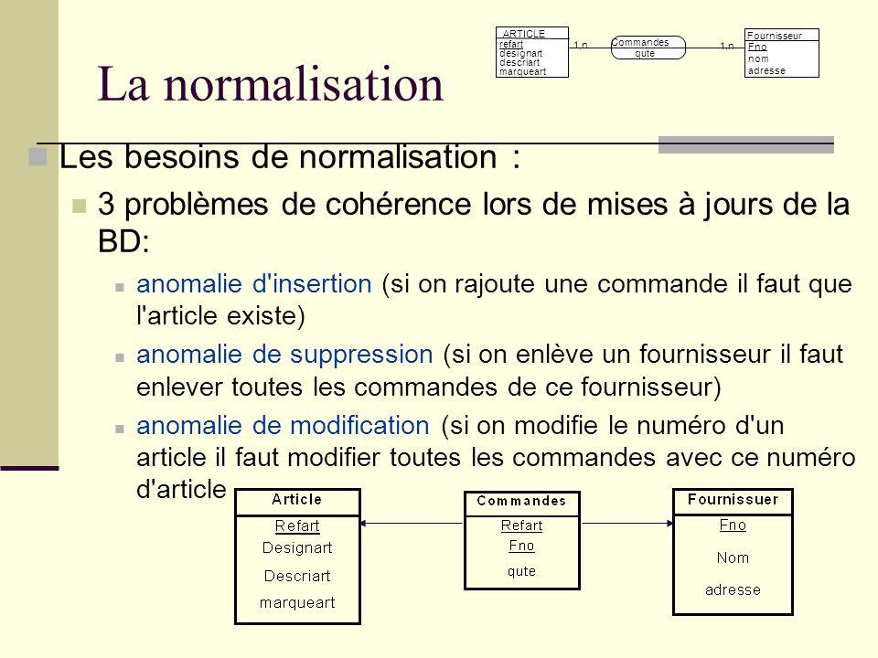 La normalisation Les besoins de normalisation : 3 problèmes de cohérence lors de mises à jours de la BD: anomalie d'insertion (si on rajoute une comma